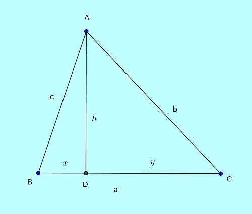 Basic and rich Geometry concepts part 7-2 laws of cosines proof