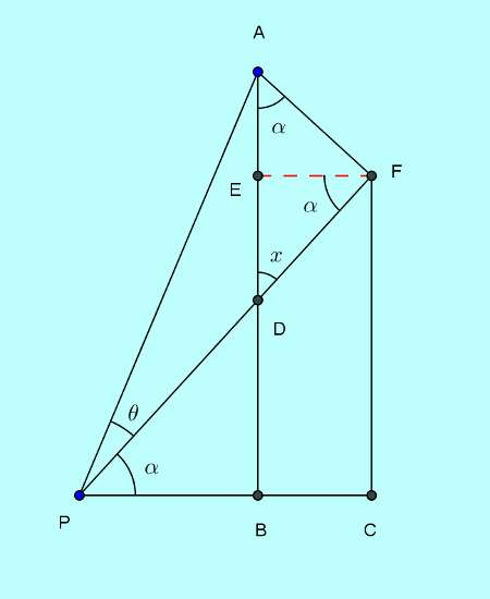 Basic and rich Trigonometry concepts part 2-1 compound angles proofs