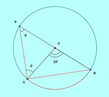 Basic and rich geometry concepts part 4-2 proof arc angle subtending