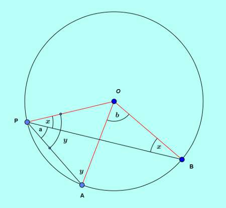 Basic and rich geometry concepts part 4-3 proof arc angle subtending