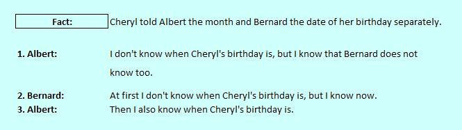 Cheryls birthday statements
