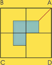 Four square problem 1st solution