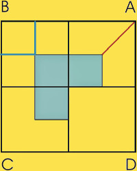Four square problem 2nd solution