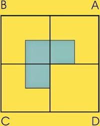 Four square problem
