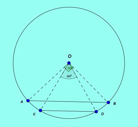 How to solve difficult SSC CGL geometry problems in a few steps 1-2
