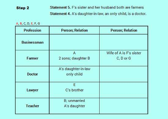 SBO PO level efficient reasoning family relation logic analysis 3-8