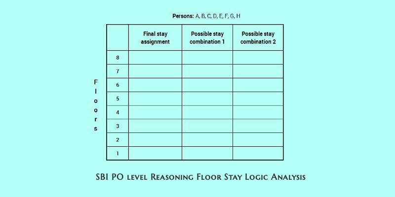 SBO PO level efficient reasoning floor stay logic analysis 4 cover