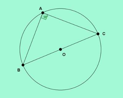 SSC CGL Solution Set 20 geometry2 q5