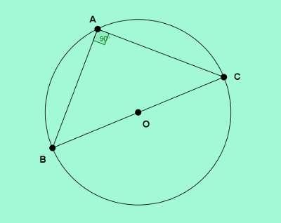SSC CGL Solution Set 20 geometry2 q5