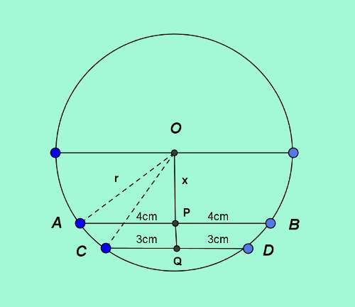 SSC CGL Solution Set 20 geometry2 q8