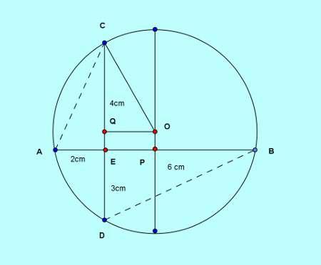 SSC CGL level Solution Set 39 Geometry 7-6
