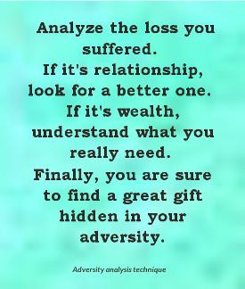 adversity analysis technique