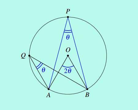 angle subtended by a chord and arc