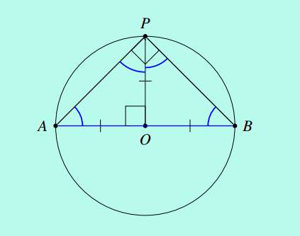 angle subtended by a semicircle