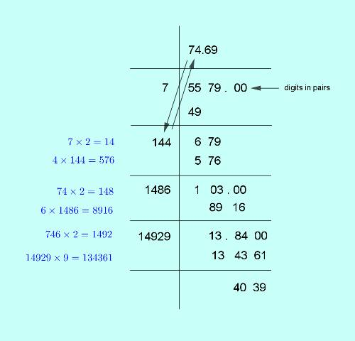 approximate square root of 5579