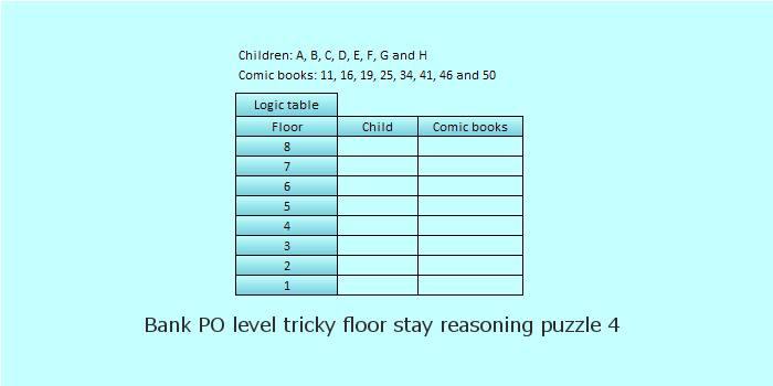 bank po level tricky floor stay reasoning puzzle 4