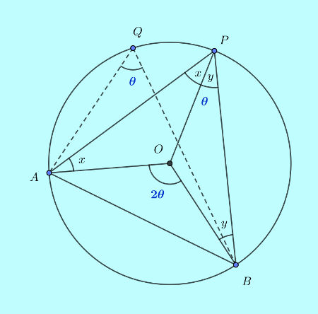basic-and-rich-geometry-concepts-9-circle-secant-segment-relation-1