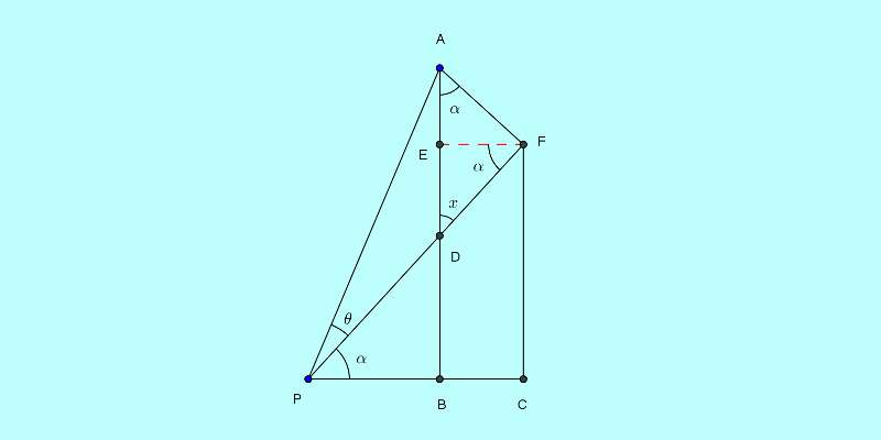 basic and rich trigonometry concepts part 2 compound angle relations proofs top