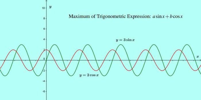 basic and rich trigonometry concepts part 3 maxima trigonometric expressions