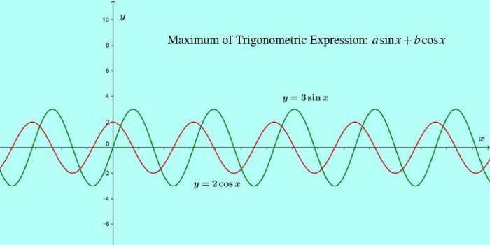 basic and rich trigonometry concepts part 3 maxima trigonometric expressions