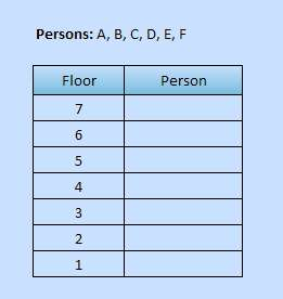 basic-floor-stay-reasoning-puzzle-bank-po3-logic-table