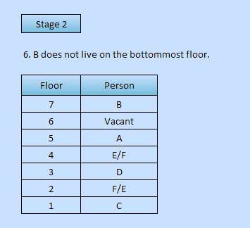 basic-floor-stay-reasoning-puzzle-bank-po3-stage2