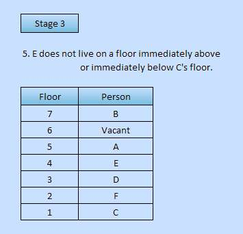 basic-floor-stay-reasoning-puzzle-bank-po3-stage3