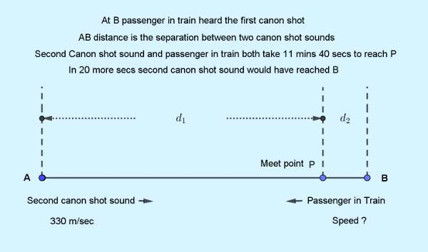 canon-shot-sound-and-train-approaching-each-other