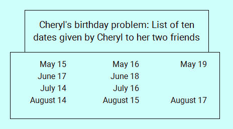 cheryls-birthday-problem-list-of-ten-dates.jpg