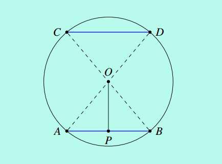 chords of a circle
