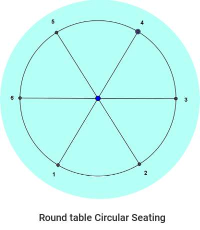 circular-seating-arrangement-in-sbi-po-reasoning-puzzles.jpg