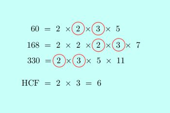 Common factors forming HCF of three integers