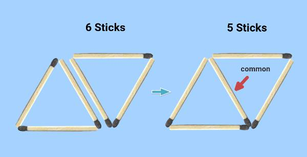 common stick between two triangles