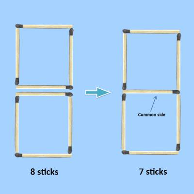 core concept in 5 square matchstick puzzle