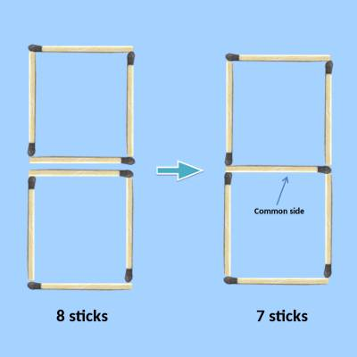 core concept in matchstick puzzles