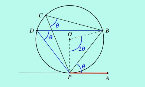 Geometry Basic And Rich Concepts Part 3 Circles Suresolv
