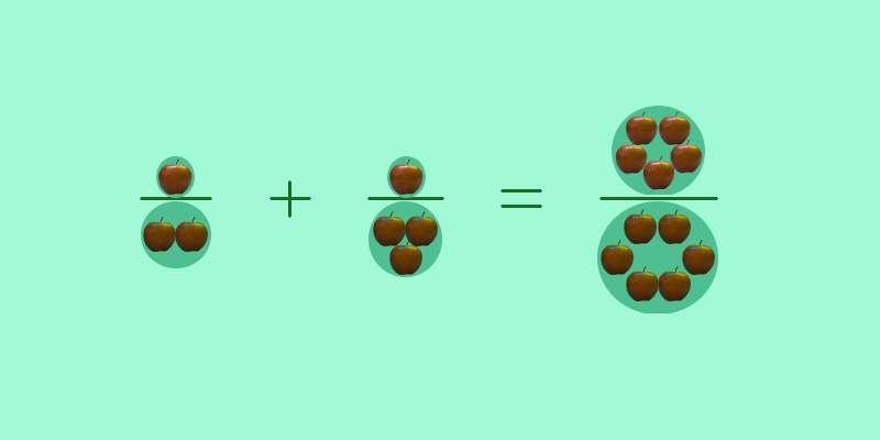 fractions-decimals-basic-concepts-part1