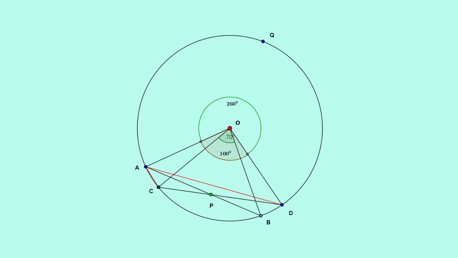 Geometry Basics on Arcs and Subtended angles