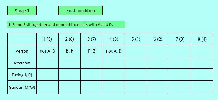 hard-sbi-po-level-reasoning-puzzle-first-condition