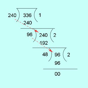 hcf-of-240-and-336-new-problem3_0.jpg
