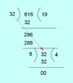 hcf of 32 and 616 by euclids division algorithm