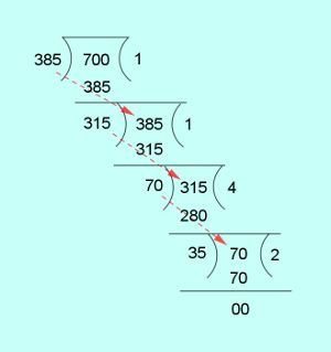 hcf of 385 and 700 new problem 5