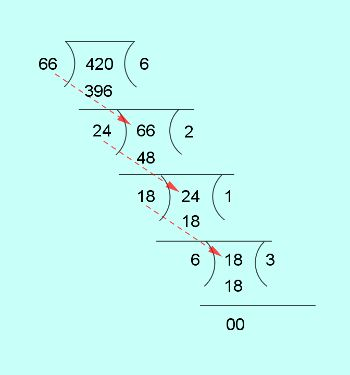 hcf of 66 and 420 by euclids division algorithm
