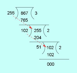 hcf of 867 and 255 by euclids division algorithm