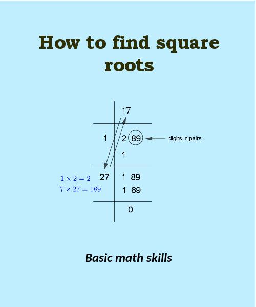 how to find square root of integer and decimal numbers