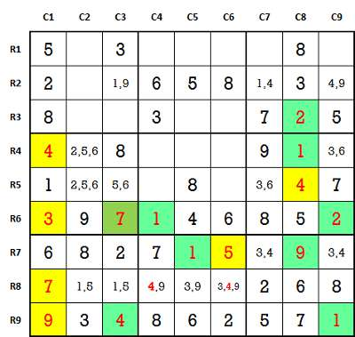 interesting Sudoku game play 1-3