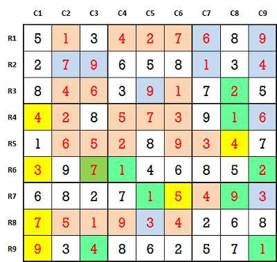 interesting Sudoku game play 1-5 solved