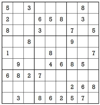 interesting Sudoku game play 1