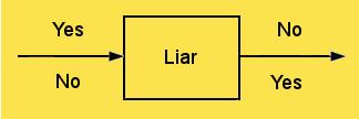 liar transformation