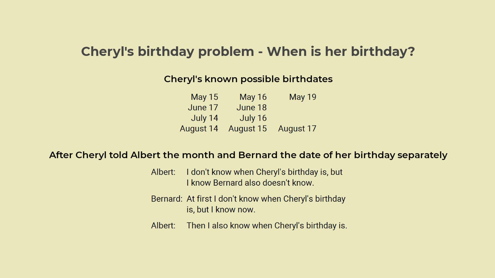 Math puzzle Cheryl's birthday problem
